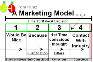 marketingmodel