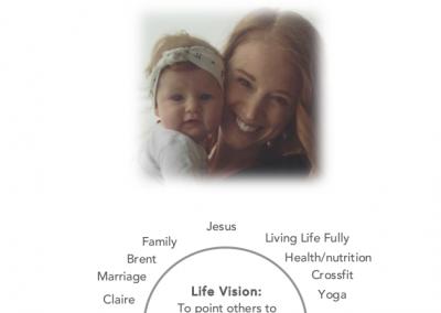 Vision Circle Lisa