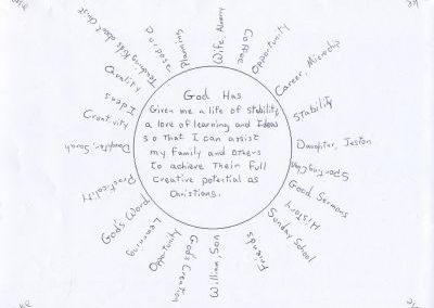 Duke - Passion Circle - Z1