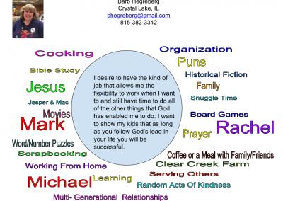 Barb Hegreberg's Passion Circle