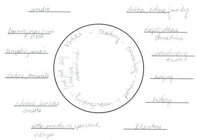 nancy-virts-vision-circle-2015-3-5