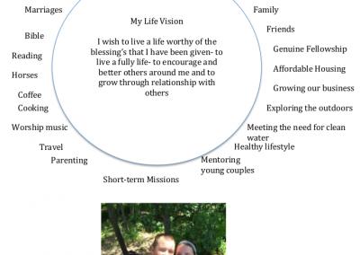 Vision Circle Elise