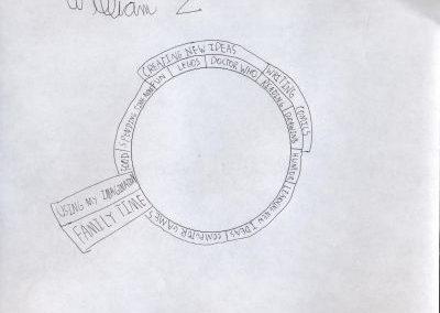 William - Passion Circle - Z2