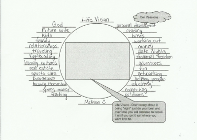 jason-life-vision